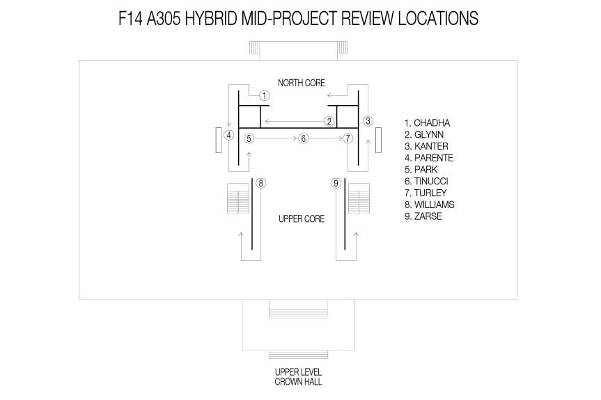 F14_A305 HYBRID MID PROJECT REVIEW LOCATIONS